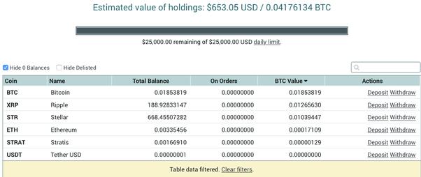 Ting du skulle vite om bitcoin trading markedet oslo norge