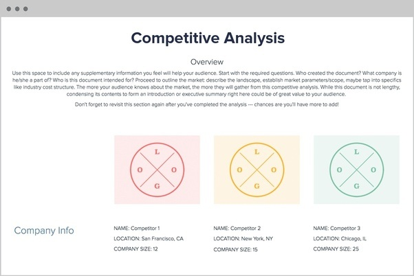 How To Quickly Conduct Competitive Analysis Creating Competitor