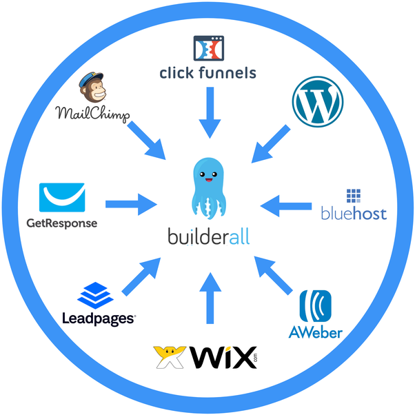 Builderall Affiliate for Beginners