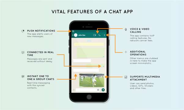 What makes a good instant messaging app? - Quora