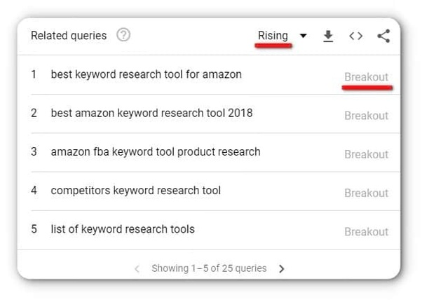 What is the best keyword research tool? - Quora