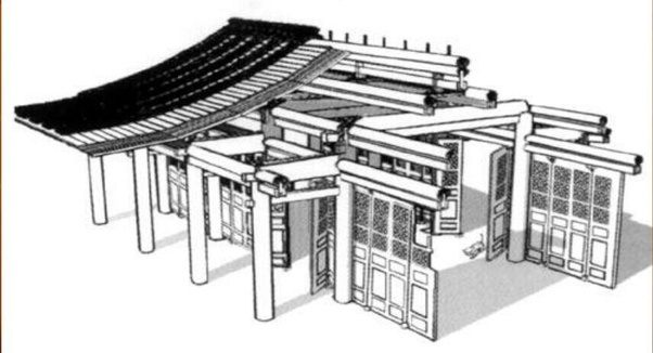Theres So Many Structure In Traditional Chinese Architectural The Overall Is Like This