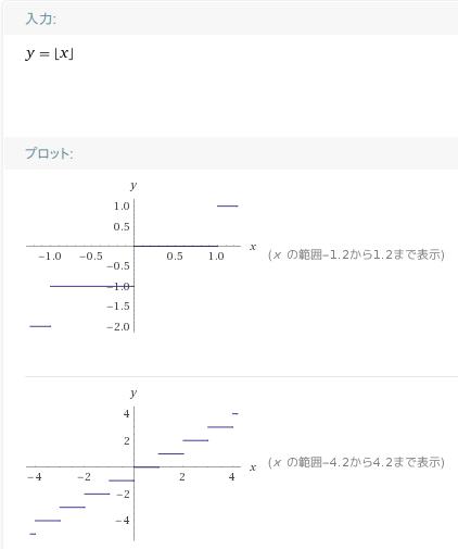 単調 増加 狭義 狭義単調関数の逆関数