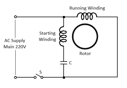Electric Car Capacitor in addition Wiring Diagram For Squirrel Cage Fan also Construction Of Ceiling Fan 71659 in addition Table Fan Wiring Diagram With Capacitor together with Few Words About Capacitor Start Cs Motors. on ceiling fan motor winding diagram