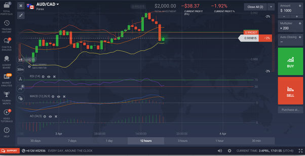 Access your Forex Trading Platform: Desktop, Web and Mobile App | Swissquote