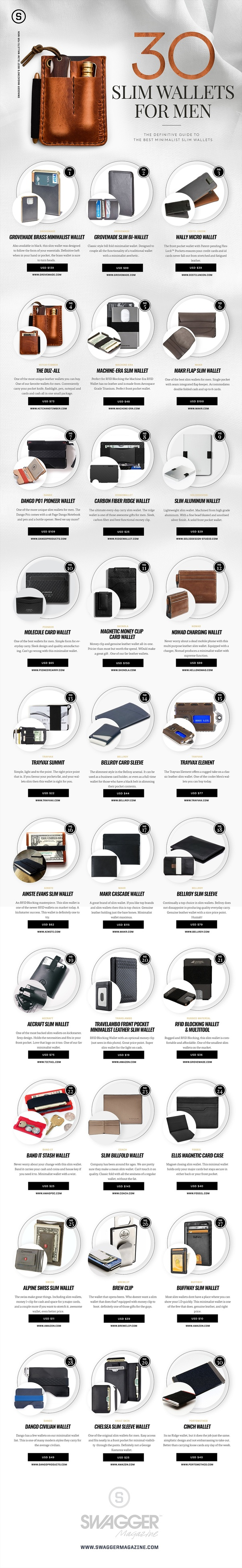 ad4022aa6d3 What are some good front pocket wallets or card cases for a guy  - Quora