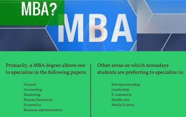 why i want to mba course Accepted admissions i traveled with a study course to chile where we spent a the most challenging part was truly understanding why i wanted to get my mba.