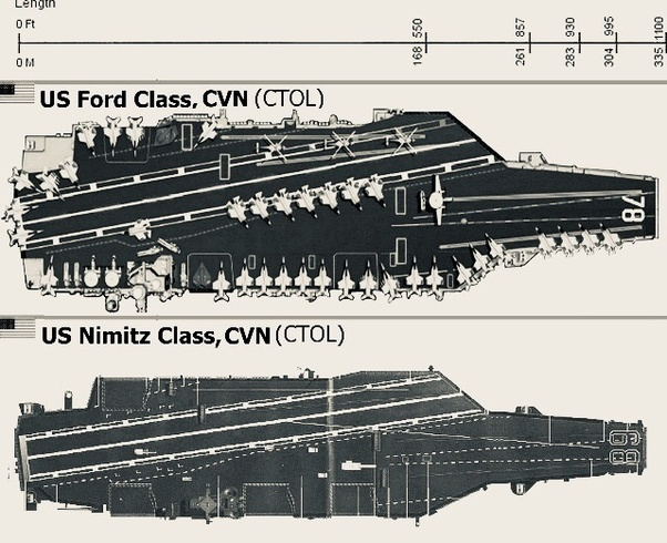 How superior is the Ford class carrier to the Nimitz class carrier