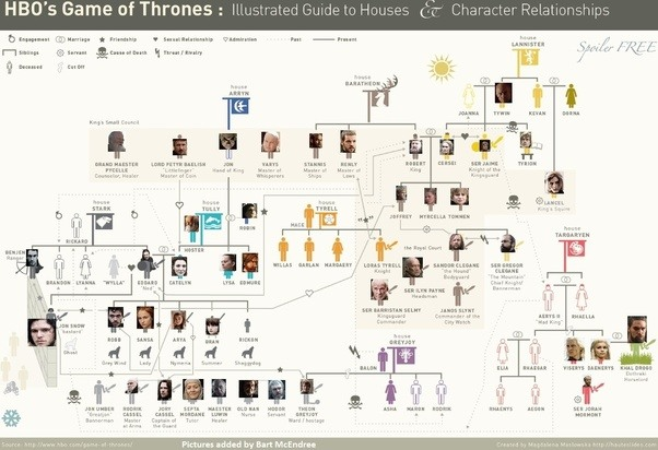 Game Of Thrones Houses Map on george r. r. martin, throne of bones map, a clash of kings houses map, alfie owen-allen, upside down world map, game of thrones - season 1, fire and blood, the prince of winterfell, a golden crown, ww2 map, tales of dunk and egg, calabria italy map, a song of ice and fire, a feast for crows, gameof thrones map, a storm of swords, game of thrones - season 2, dothraki language, usa map, see your house map, fire and ice book map, house targaryen, a dance with dragons, gsme of thrones map, winter is coming, lord snow, a clash of kings, ice and fire world map, kolkata city map, crown of thrones map, king of thrones map, antarctic peninsula map, the winds of winter, guild wars 2 map, walking dead map,