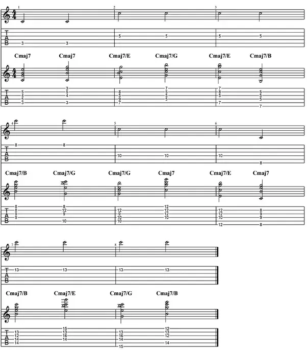 Why aren\'t the 7th guitar chords used as much as major and minor ...