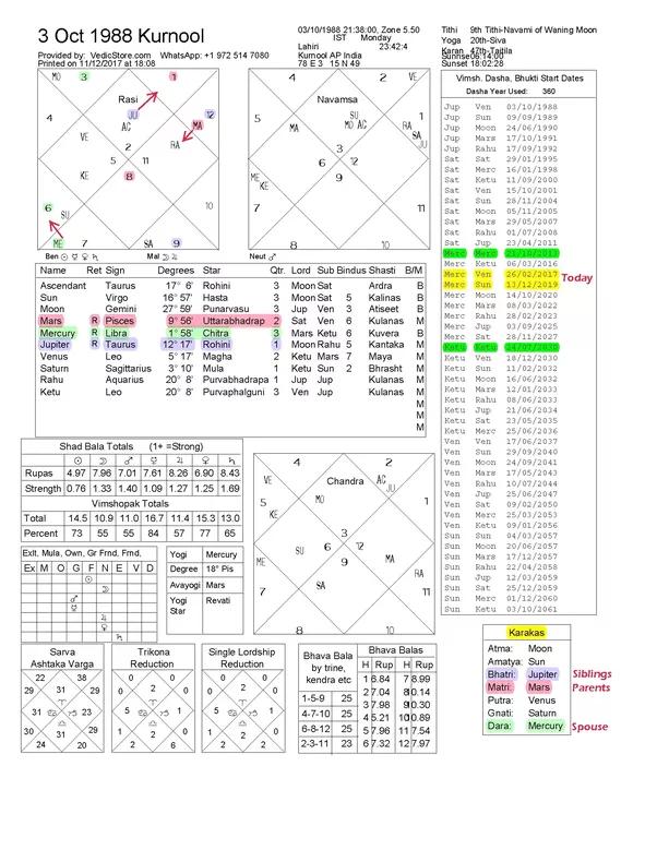 main-qimg-4fb309cf0d44127489d2f05431a99eb0 In The Th House Planets on uranus in 12th house, gemini in 12th house, venus in 12th house, mercury in 12th house,