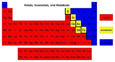 Is hydrogen a metal or non metal since recently scientists created but it does not behave like other alkali metals because urtaz Images