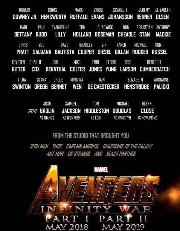 Which Avengers Are In Avengers Infinity War Is Dr