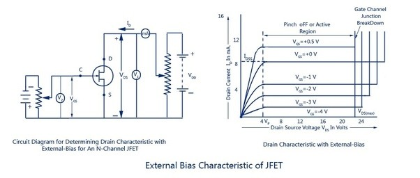 Why does not fet field effect transistor have input charectetstics however drain characteristics can easily be drawn for example ccuart Choice Image