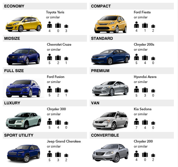 Rental Cars Best Companies