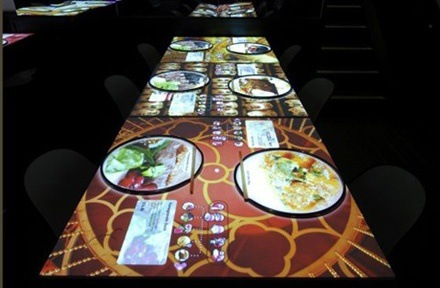 Is There Any Restaurant Smart Table Quora - Restaurant table games
