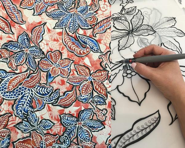 Image result for Textile Designing