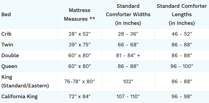 Bed Size.What Is The Standard Size Of King Size Queen Size And Standard Size