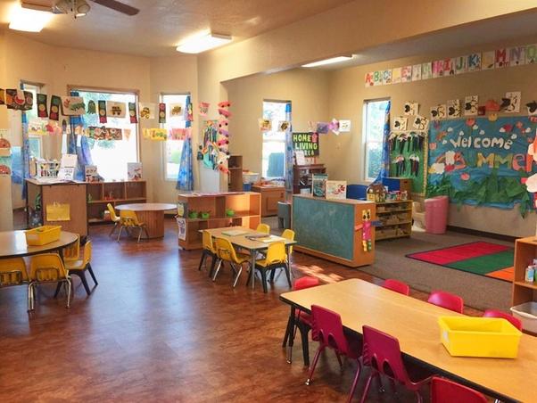 What are the best kindergarten schools in Begumpet ...