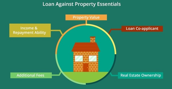 What is the eligibility for a loan against property? - Quora
