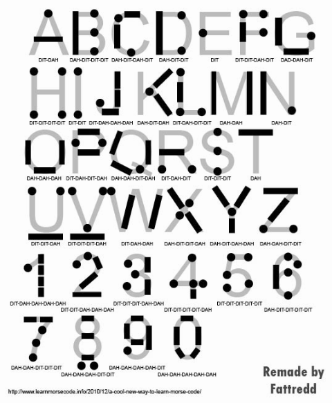 This Morse Code Template Is Easy To Help You Start Municating In I Practiced A Lot With Good Friend Each Letter Seperately