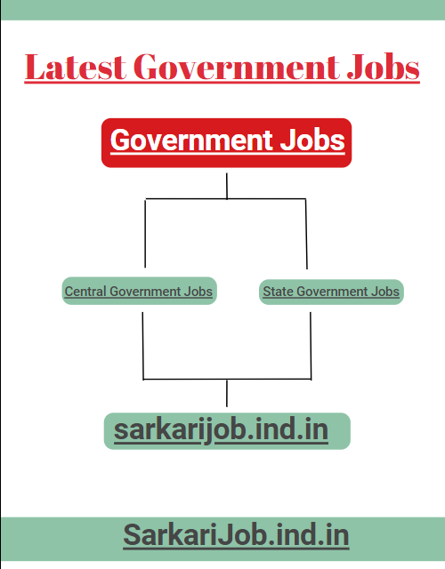 Beautiful The Candidates Can Not Only Get The Sarkari Jobs Notifications But Also The  Details And ...