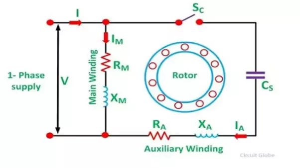 why starting current of induction motor Why is star delta starter preferred with an induction motor why is star delta starter preferred with an in induction motor the starting current is.
