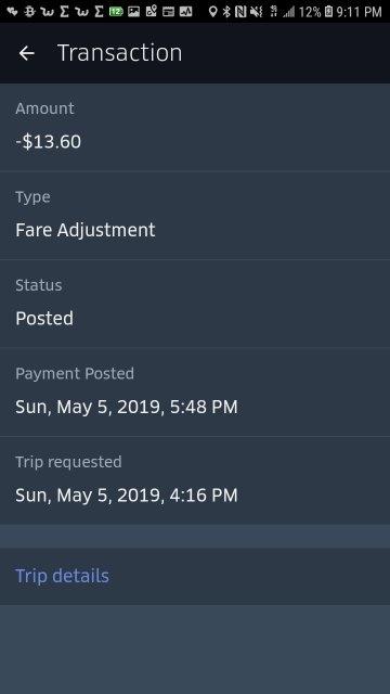 Are ridesharing companies (Uber/Lyft) exploiting the drivers