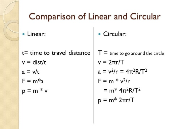 What Is The Difference Between Circular Motion And Linear Motion