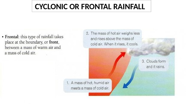 What are the types of rainfall quora in this slow ascend pressure decreases air expands and cools condensation and cooling produce a precipitation ccuart Gallery