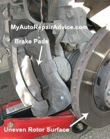Why Does My Car Shake When I Brake >> Why does my steering wheel shake when braking? - Quora