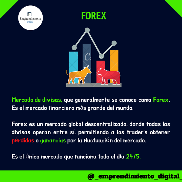 Que es forex forex afi germany investment gmbshair