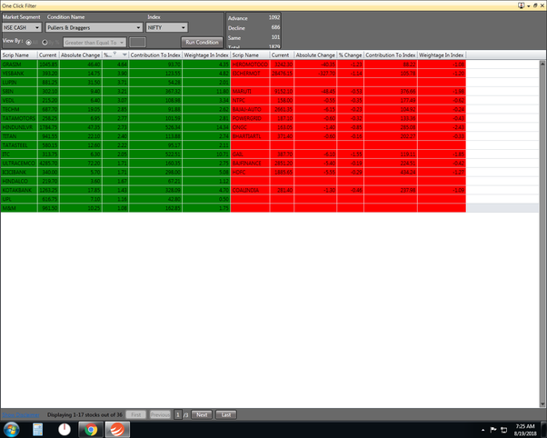 How to sort the stocks for intraday trading since I do not ...