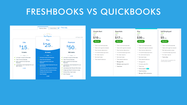Freshbooks Or Quickbooks Things To Know Before You Get This