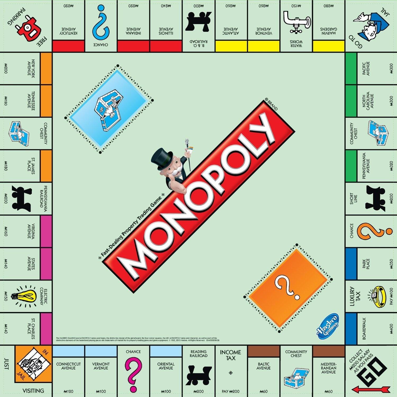 are monopolies good