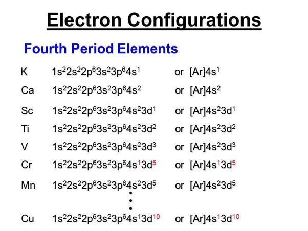 What Is The Electron Configuration Of Sc Quora