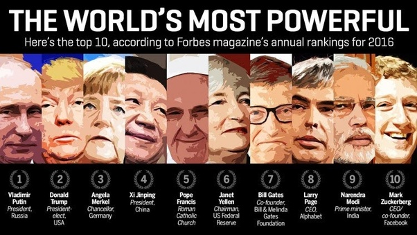 Who Is The Most Powerful Man Of
