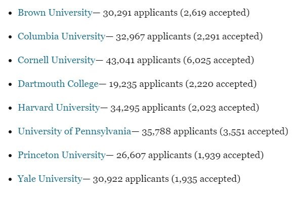 How hard is it for Americans to get into Ivy League schools? - Quora