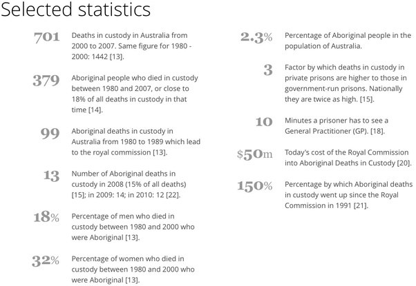 a description of the royal commission into aboriginal deaths in custody 1987 1991 Description of each detention in the same year the royal commission into aboriginal deaths in custody in the same year the report of the royal commission into.