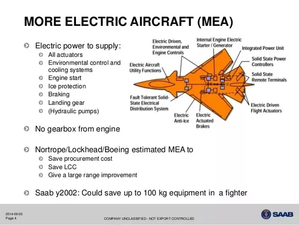 Electrical System In Aircraft - The Best and Latest Aircraft 2017
