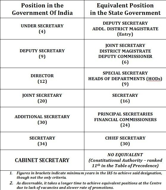 Table parliamentary procedure  Wikipedia