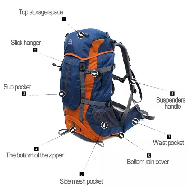 What is the history of the backpack? - Quora