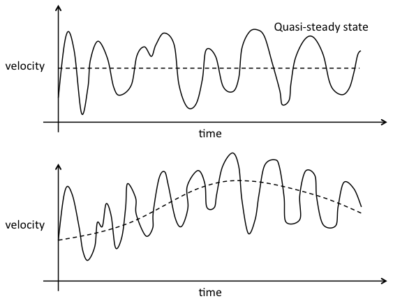 "What is the meaning of ""quasi-steady state assumption""? - Quora"