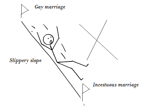 Apply for same sex marriage