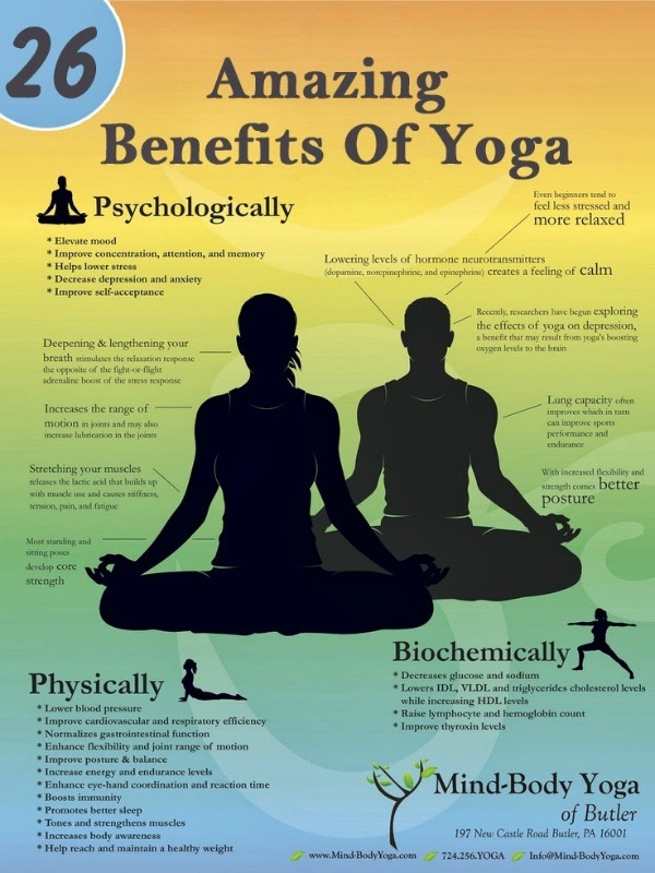 Practicing Yoga Have Many Benefits That You Never Thinked Of If Need More Information Read This Article