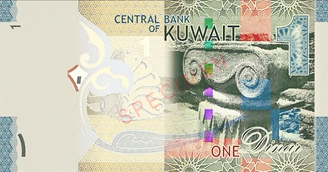 Currency With The Highest Value