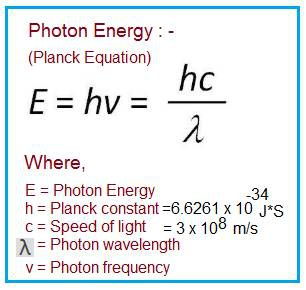 If the wavelength of a photon is doubled, what happens to ...