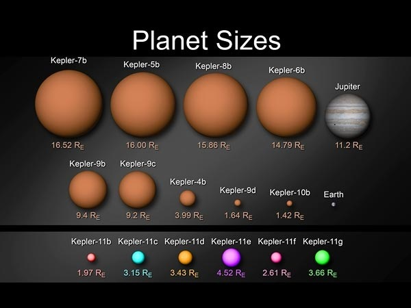 Which is the biggest planet in the universe? - Quora