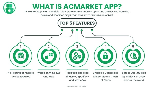 Is the ACmarket APK safe to use? - Quora