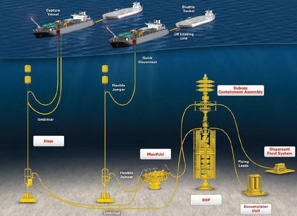 Do oil and LNG pipelines have to use steel   Quora